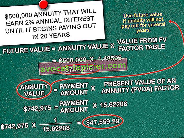 Valor actual de 1 mesa