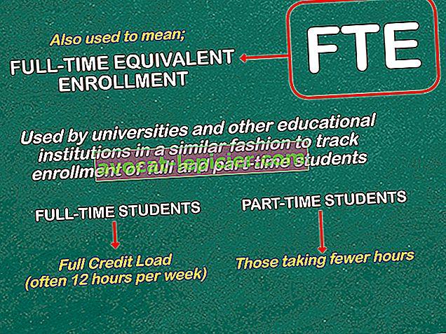Cómo calcular FTE
